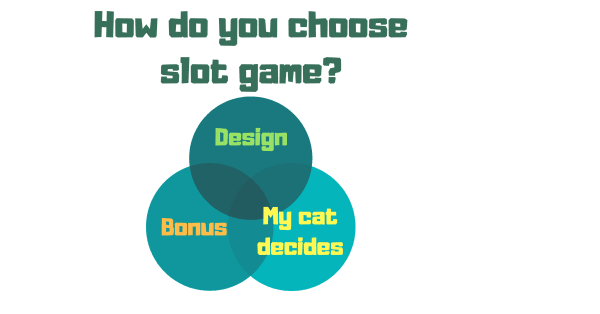How to choose slot game