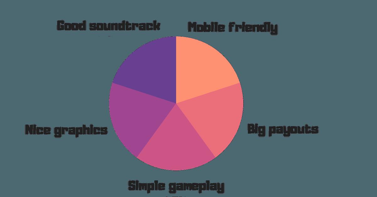 Starburst slot game benefints chart