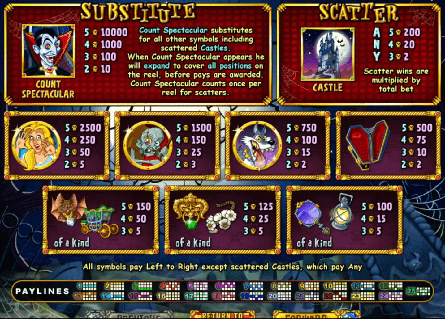 Spiele Count Spectacular - Video Slots Online