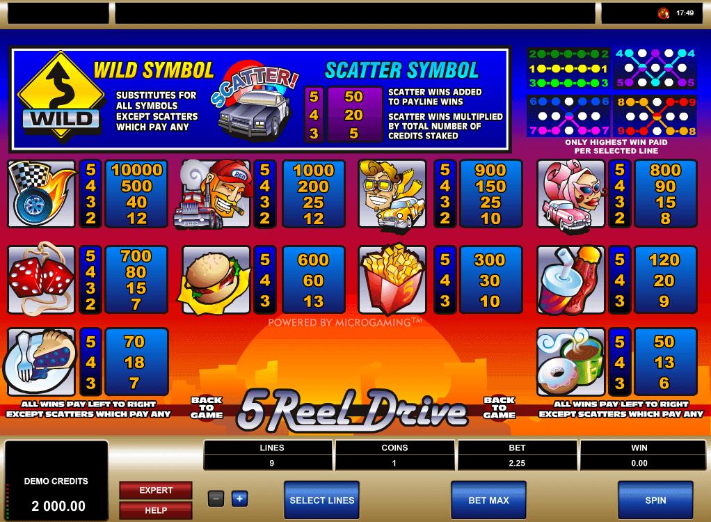 5 Reel Slots Bonus Free