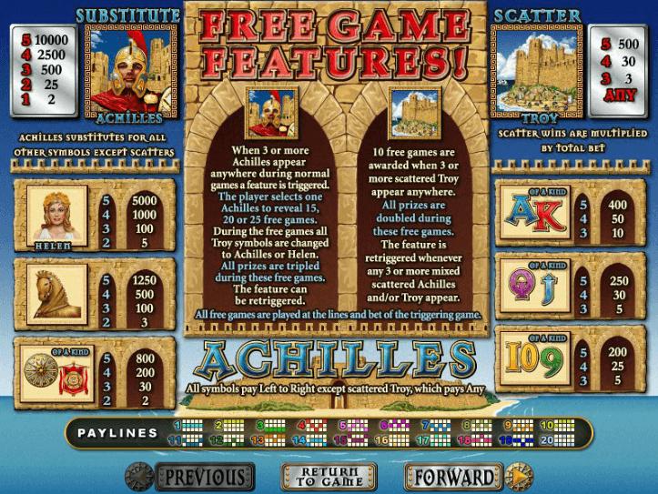 Free Slot Achilles