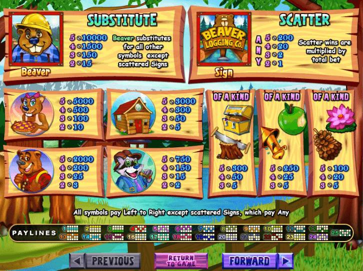 Vegas world free online games
