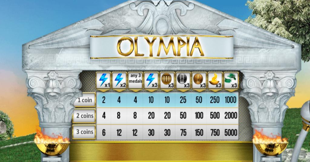 Olympia slot slot