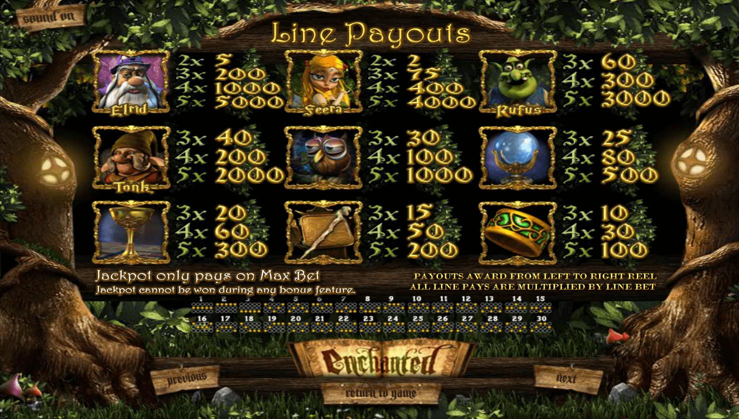 Spiele Enchanted Lot - Video Slots Online