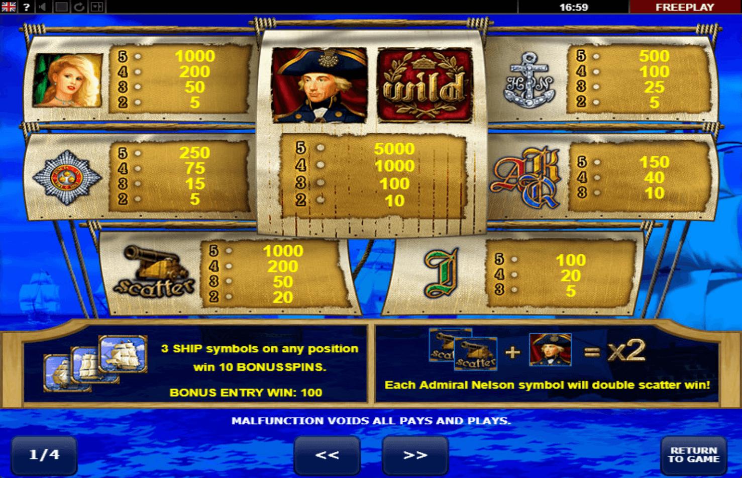 Admiral Video Slots