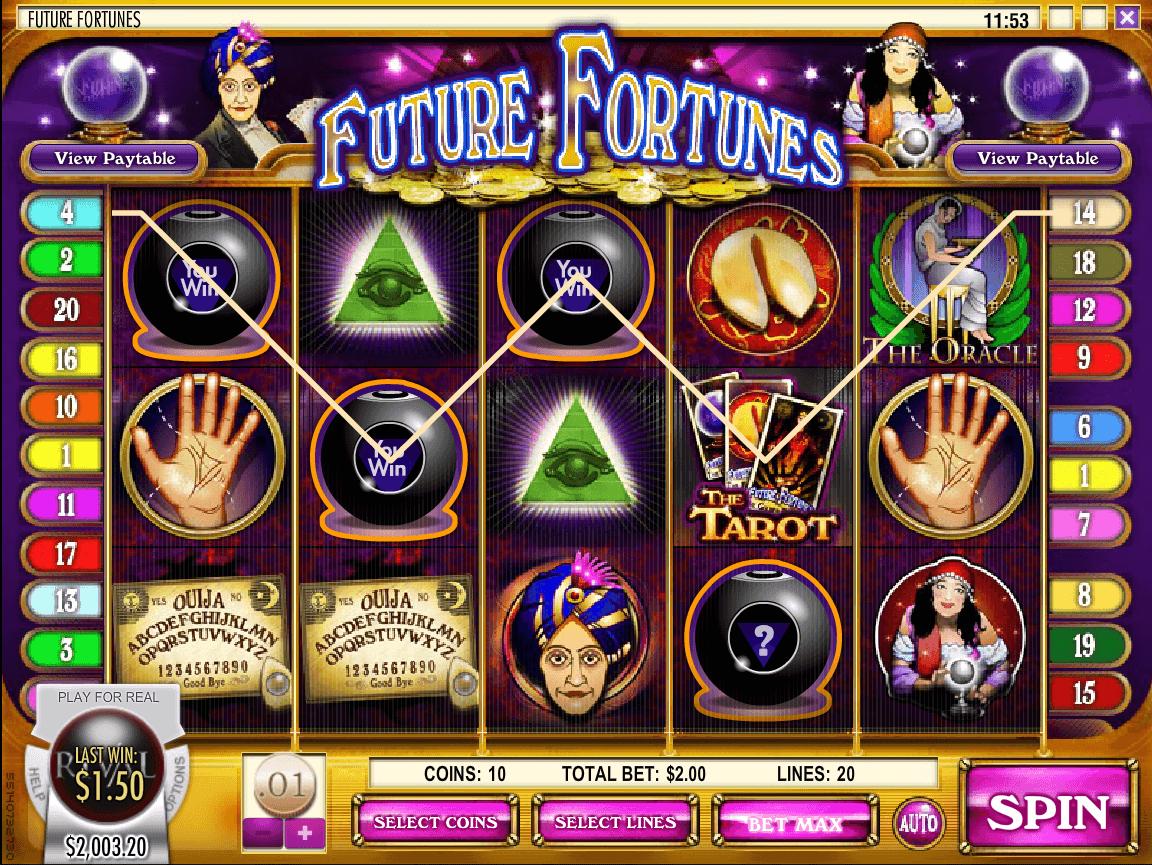 Future Fortunes