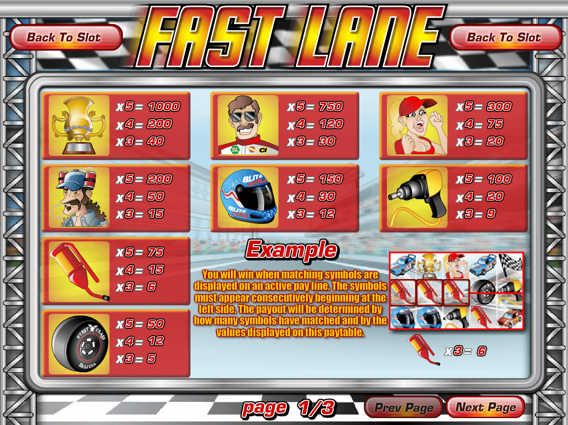 Fast Lane Slot Machine