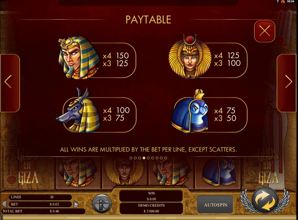 Gods Of Giza Slot Machine