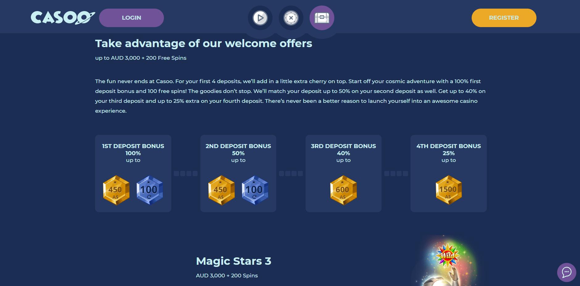 Casino Room Bonus Codes 2021